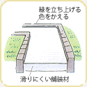 家族みんなの安らぎの庭に/兵庫県伊丹市 造園 エクステリア
