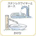 庭の新しい楽しみを見つける/兵庫県伊丹市 造園 エクステリア